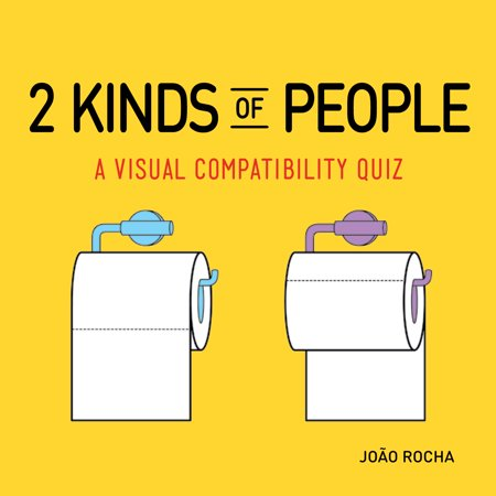 2 Kinds of People : A Visual Compatibility Quiz for $<!---->