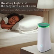 Air Purifier for Home with True HEPA Filter, Odor Allergies Eliminator for Smokers, Smoke, Dust, Mold, Pets, Air Cleaner with Night Light