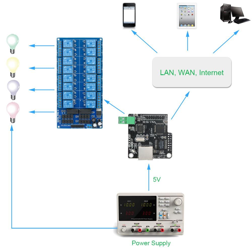 Ethernet Control Module LAN WAN  Server RJ45 Port 16Channel Relay Module.
