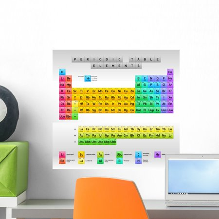Periodic Table Elements Extended Wall Mural Decal Sticker, Wallmonkeys Peel & Stick Vinyl Graphic (18 in W x 17 in H) ()