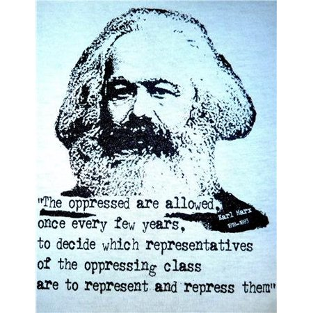 Laminated Poster Karl Marx Quote Glossy Poster Russia Communism Socialism Ussr Poster Print 24 x 36