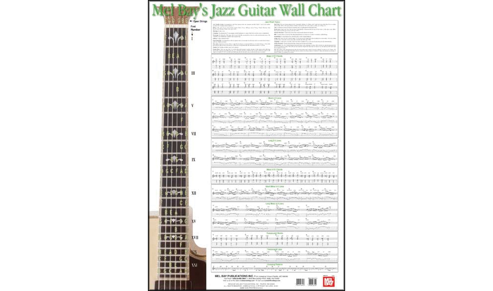 Mel Bay Jazz Guitar Wall Chart by Mel Bay