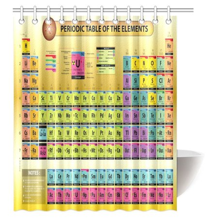 Mypop Periodic Table Of Elements Phd Gifts Chemistry Student Modern