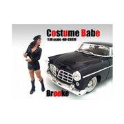 American Diorama 23870 Costume Babe Brooke Figure for 1-18 Scale Models