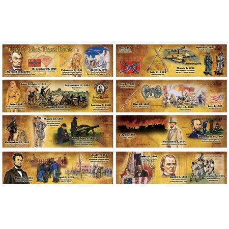 Mark Line (Carson Dellosa Mark Twain The Civil War Time Line Bulletin Board Set (410052), 8 strips 21