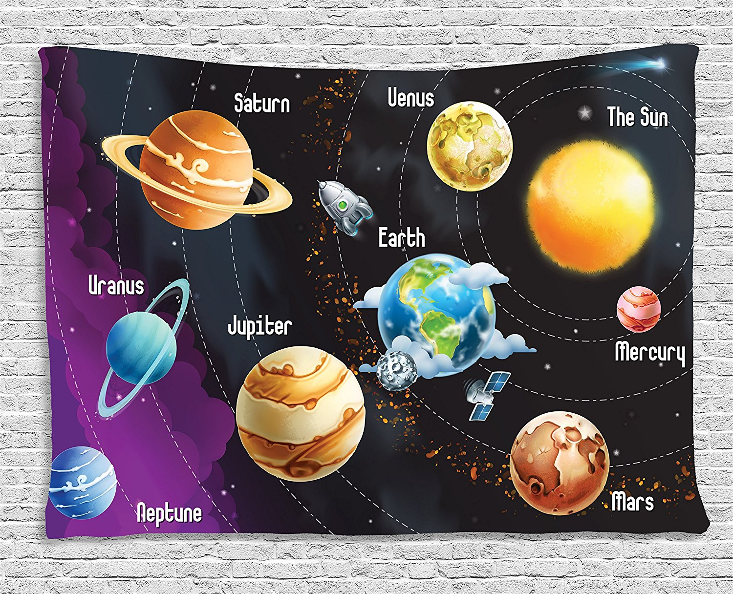 Planet Tapestry Universe Space Decor by , Educational ...