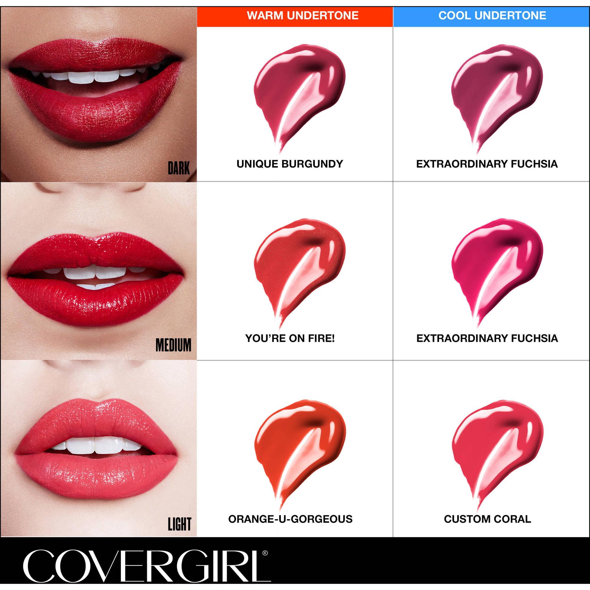 All Natural Face Lip Gloss Review