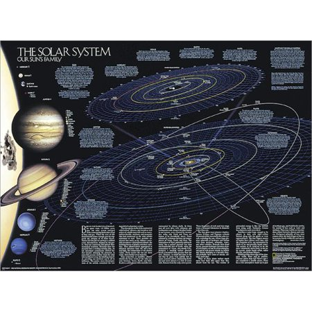 National Geographic RE00620138 Map Of The Solar System - Two Sided ...