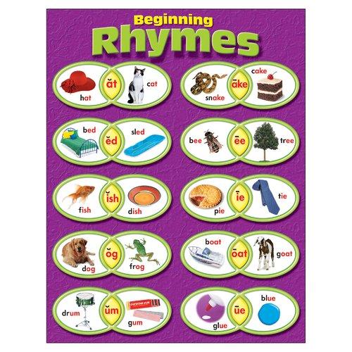 Trend Enterprises Learning Beginning Rhymes Chart