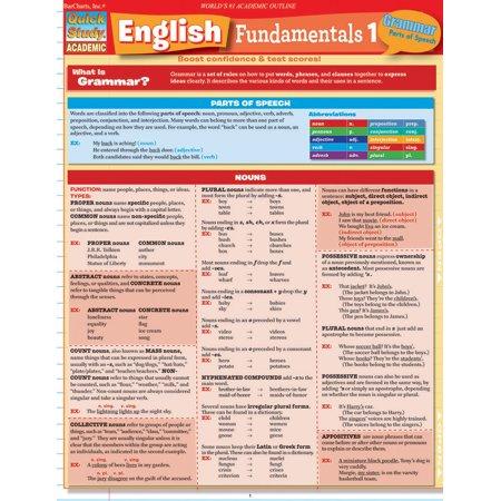 English Fundamentals 1 : Grammar: Parts of Speech (Best Speech On Muharram In English)
