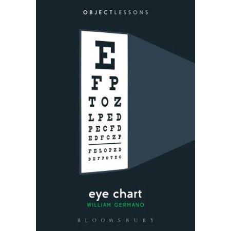 Eye Chart (Theory Chart)