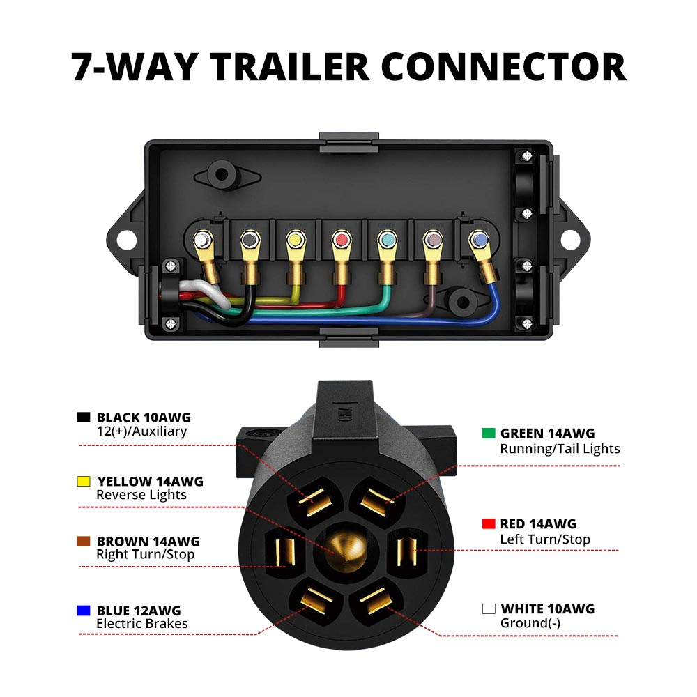 1 Trailer Wiring cord Junction Box 7-pole Weatherproof COLOR CODED  w/hardwarePepa Bonett