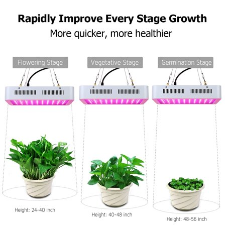 Ktaxon 1000W Double Chips LED Grow Light Full Specturm for Medical Greenhouse and Indoor Plant Veg Bloom Flowering Growing (10w Leds) - image 5 of 7