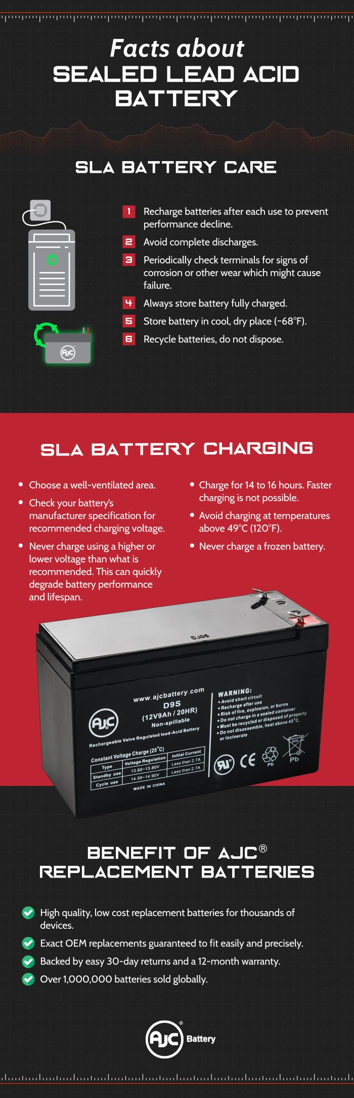 BX900R 12V 7Ah UPS Battery APC Back-UPS Back-UPS XS900R This is an AJC Brand Replacement