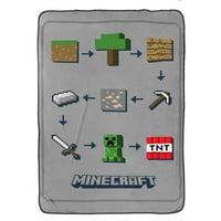 Minecraft Icon Adventure Blanket