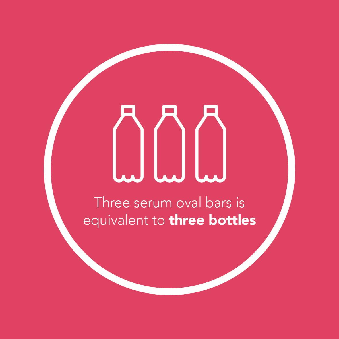 3 Pack - Ethique Eco-Friendly, Saving Face Serum 2.472 oz Dermalogica - Skin Prep Scrub - 75ml/2.5oz