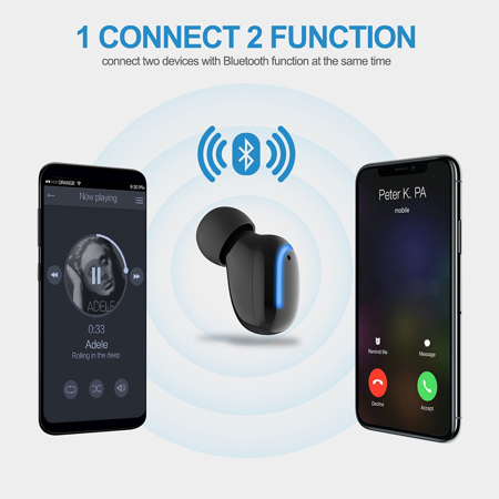 Stereo Wireless Bluetooth Earbud. Sweatproof Headset . Built-in Mic for Android and iPhone Smart Phones.(with Charging Case) - image 2 of 17