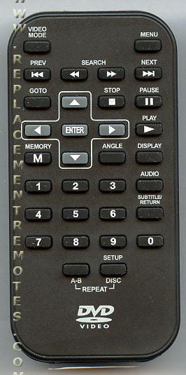 RCA RTB1023 BLU-RAY DISC REMOTE CONTROL ORIGINAL