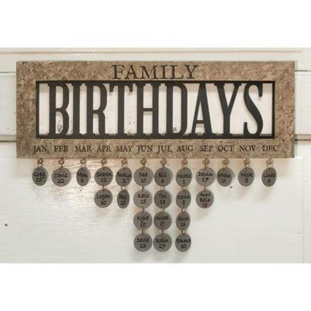Framed Family Birthday