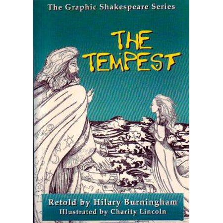 Twelfth Night (Twelfth Night Act 1 Scene 1 Analysis)