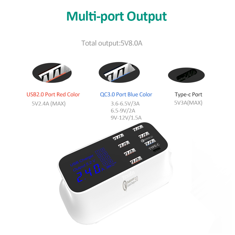 Blue Multi-Port Charger Hub,USB Charging Station with Fast IC Technology for Phones,Tablets Smartphones and More Quick Charge QC3.0 + Type-C 6-Port USB Desktop Charger 6 Port USB HUB
