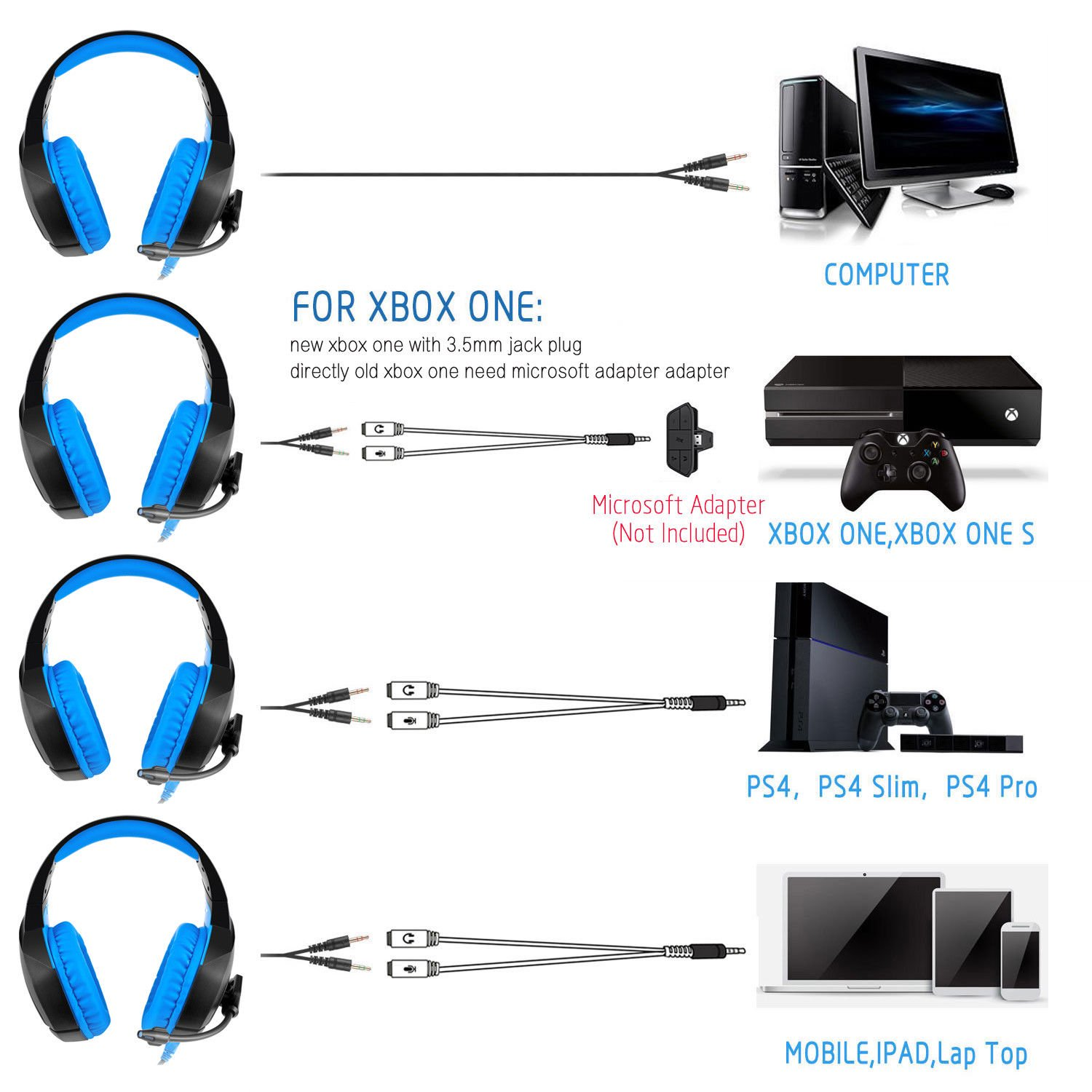 Rose Glen North Dakota ⁓ Try These Logitech G430 Ps4