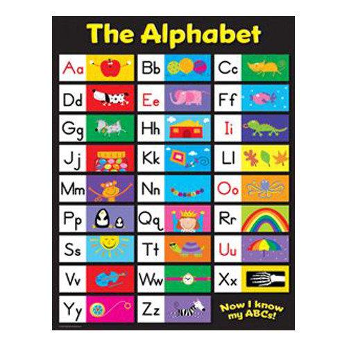 Creative Teaching Press The Alphabet Small Chart