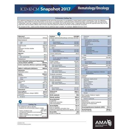 Icd 10 2017 Snapshot Coding Card Hematology Oncology