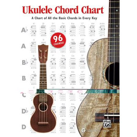 - Ukulele Chord Chart : A Chart of All the Basic Chords in Every Key