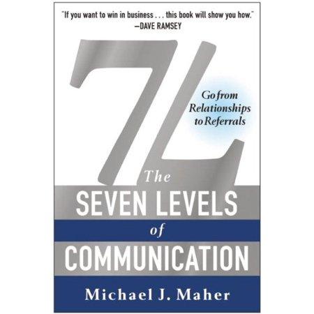 7L The Seven Levels Of Communication