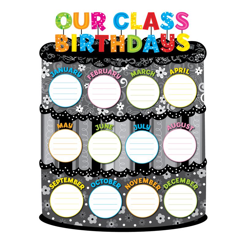 OUR CLASS BIRTHDAYS CHART