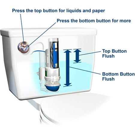 dual flush toilet parts.  Dual flush Toilet Converter Walmart com