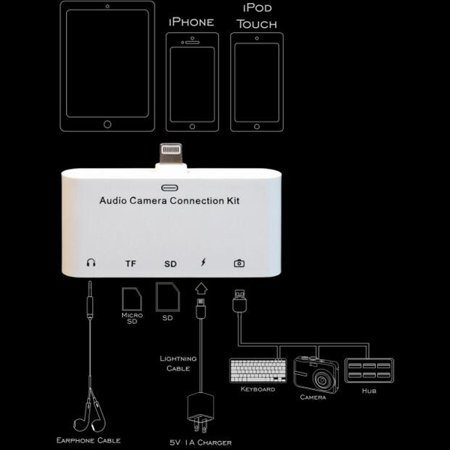 Superb Choice Lightning Audio Camera Connection Kit 5 in 1 Adapter Splitter Converter USB Stick, SD, Mini SD, 3.5mm audio port, charging, USB 2.0 port, Sync & Charge Ports For iphone7/6/5, iPad - image 1 of 3