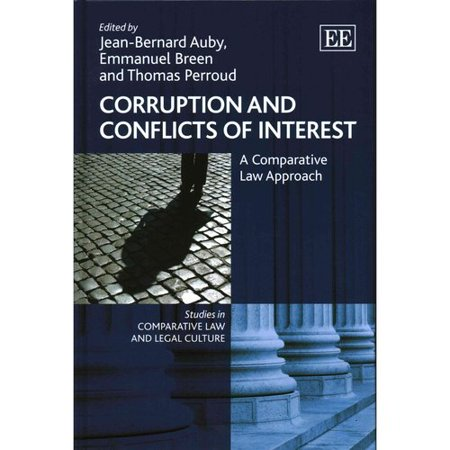 Conflicts of Interest and Risk Governance