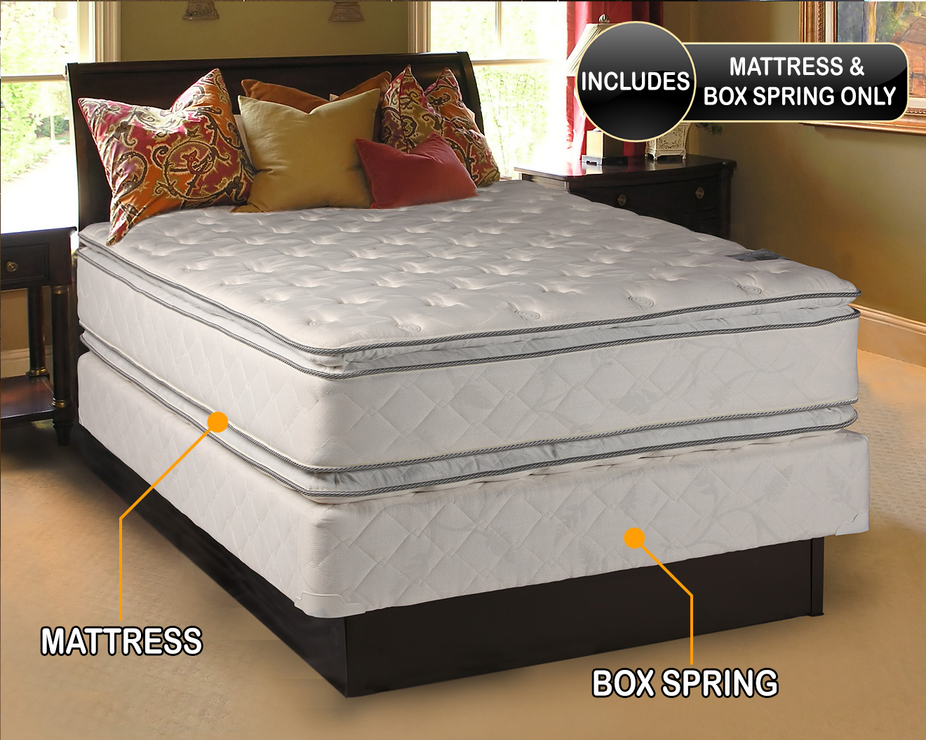 Dream Solutions Pillow Top Mattress and Box Spring Set (Full 54