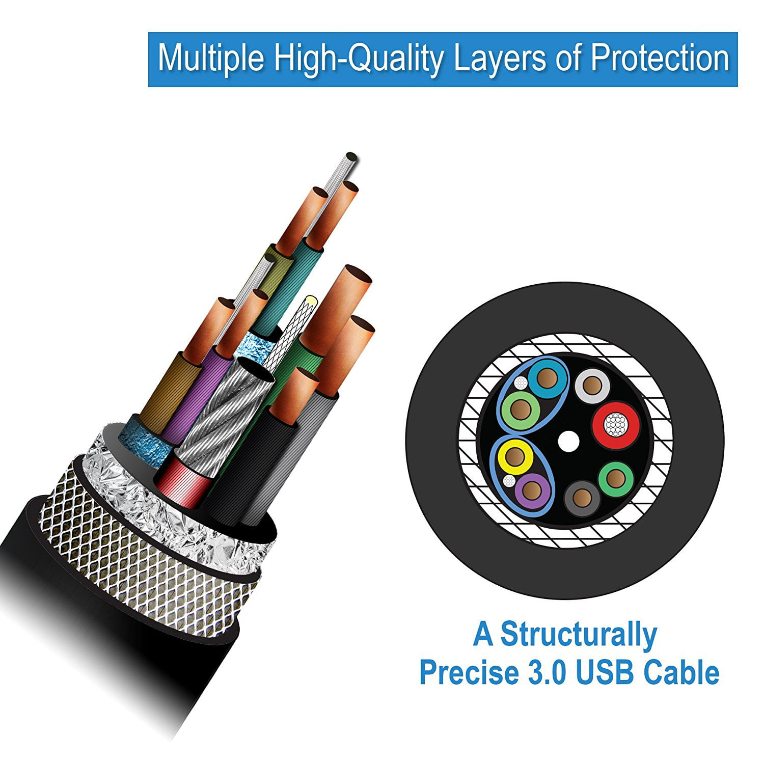 1foot, Black TechMatte USB Type C to USB-A 3.0 Male Cable