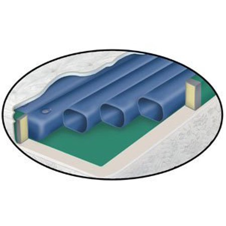 Waterbed Tubes- Free Flow Softside fluid bed replacement tube 74in length (Pine Waterbeds)