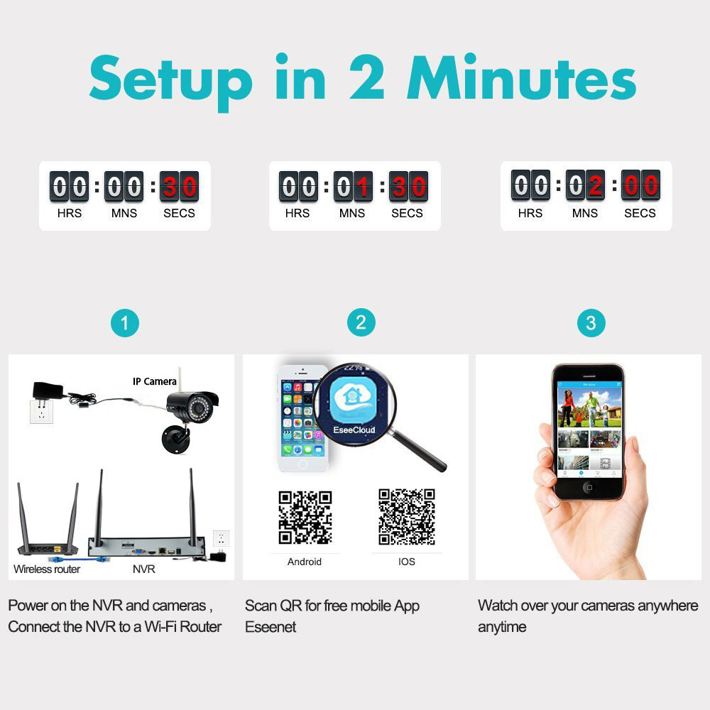 Ktaxon Security Camera System 4 Channel 720P WIFI NVR with 4pcs 1.0MP Waterproof WIFI Outdoor IP Camera NO Hard Drive - image 5 of 7