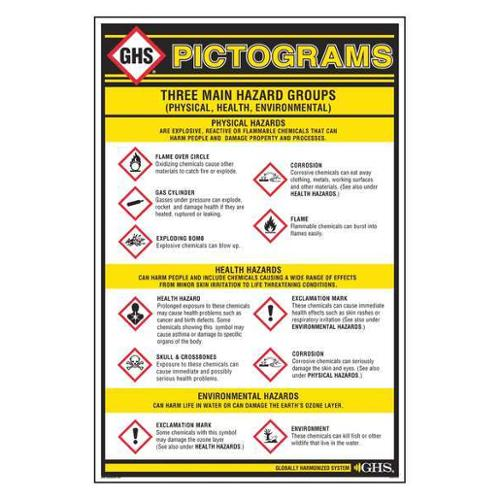 Wall Chart Wall Chart, Ghs Safety, GHS1010
