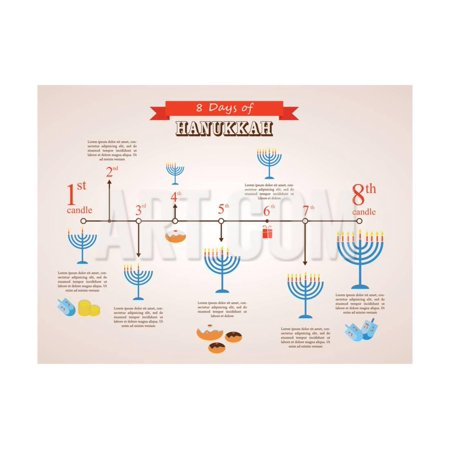 Hanukkah Holiday Timeline , 8 Day Infographics Print Wall Art By - Timeline Infographic
