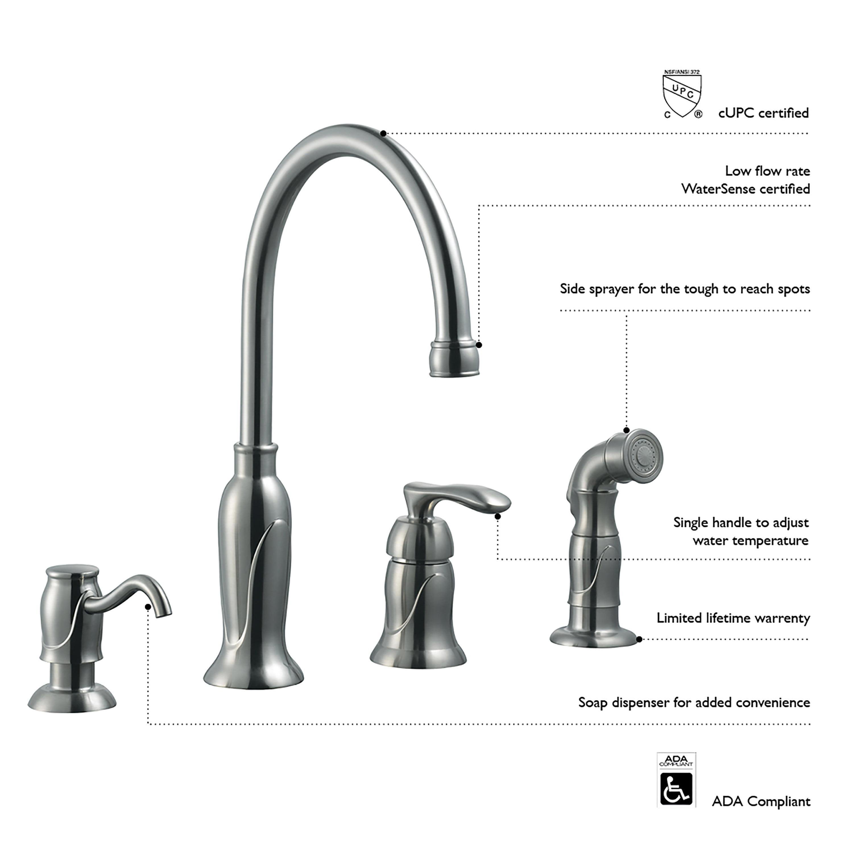 Design House 525808 Madison Single Handle Standard Kitchen Faucet