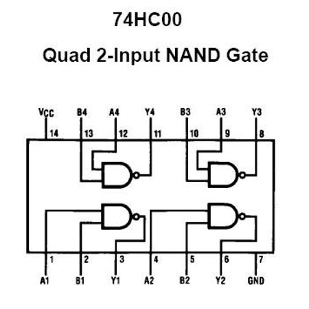 Logic IC - 74HC00 Quad 2-Input NAND Gate - 4 pieces, HC Family Logic IC By NightFire