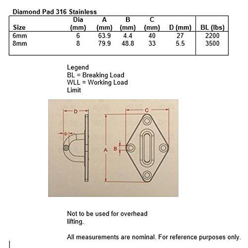 "65mm x 40mm 2.5/"" x 1.5/"" Stainless Steel 316 Diamond Pad 6mm or 1//4/"" Marine"