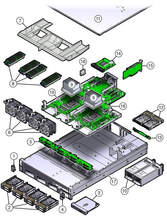 HP//COMPAQ AG425A 300GB Hard Drive