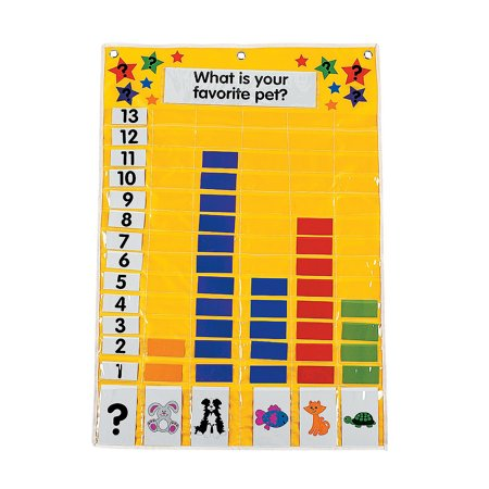 Fun Express - Bar Graph Pocket Chart - Educational - Learning Aids - Pocket Charts - 165 Pieces ()