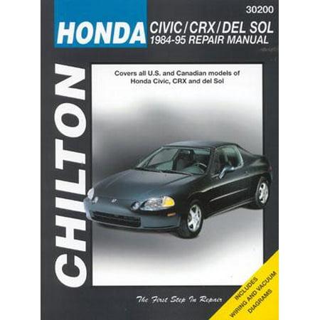 Honda Civic, Crx, and del Sol, 1984-95