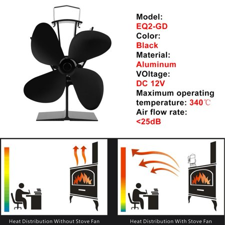 (2018 New Upgraded Magnetic Stove Thermometer + Saving 4 Blade Heat Powered Wood Stove Top Fan Avoid Damaged By Overheat(Black))