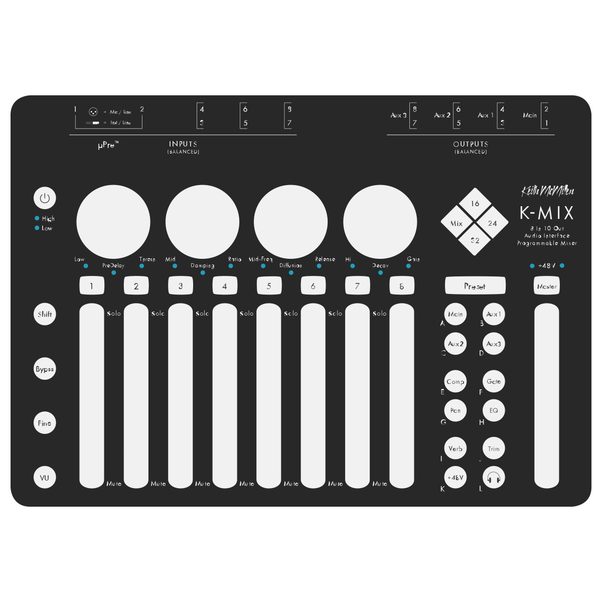 Keith McMillen Instruments K-MIX Audio Interface  Digital Mixer  Control Surface by Keith McMillen Instruments