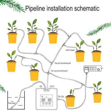 DIY Micro Automatic Drip Irrigation Kit Self Watering System with 30-Day Timer and USB Charging