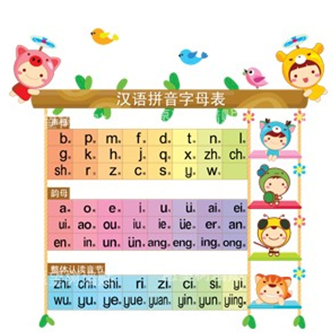 Unique Bargains Kids Nursery 26 Alphabet Educational Wall Sticker ...